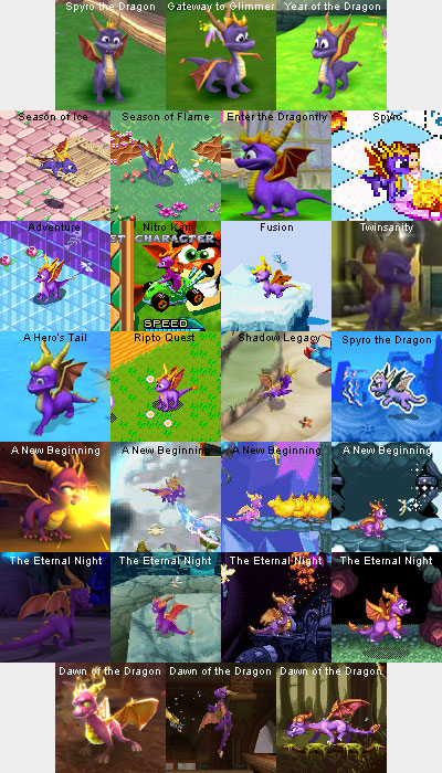Spyro's Evolution